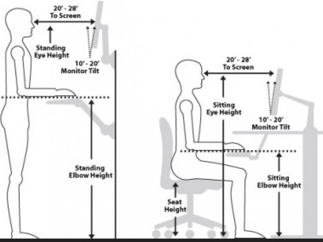 Office Ergonomics Assessments
